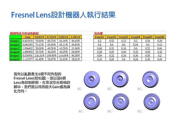 Fresnel Lens設計機器人-8