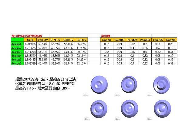 Fresnel Lens設計機器人-9