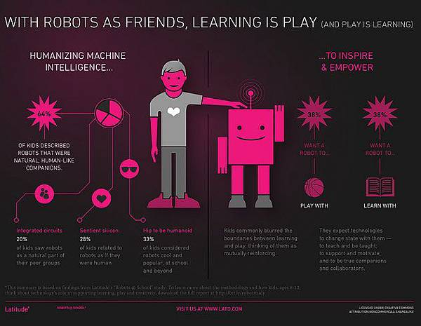 robot-infographic.jpg