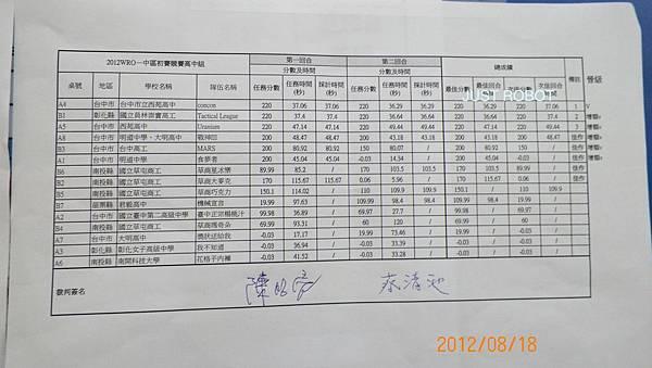 001高中職成績