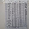 WRO2012總決賽國小組成績