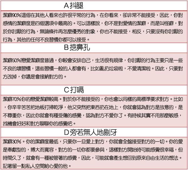 你有戀愛潔癖嗎(結果).jpg