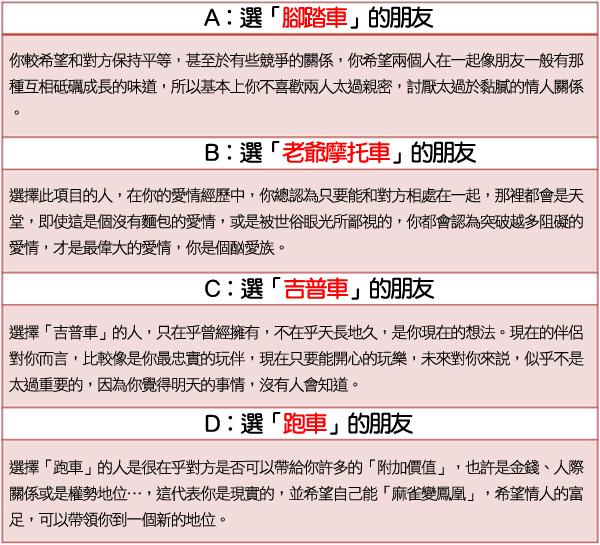 交通工具測戀愛態度(結果).jpg