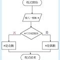 2 說明書圖.JPG
