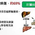健安丰久仙(椇杞丹參片) 天然解酒藥 預防酒精乾,脂肪肝、肝硬化,最強解酒藥