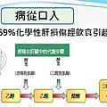 健安丰久仙(椇杞丹參片) 天然解酒藥 預防病從口入造成,酒精乾,脂肪肝、肝硬化,最強解酒藥