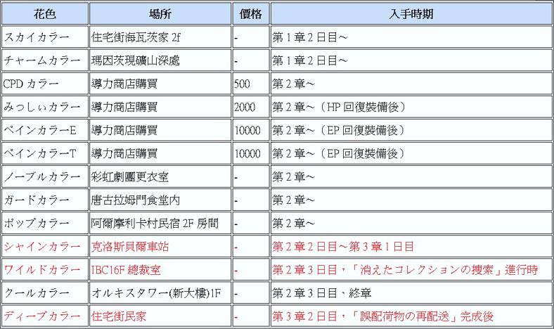 碧之軌跡汽車花色.jpg