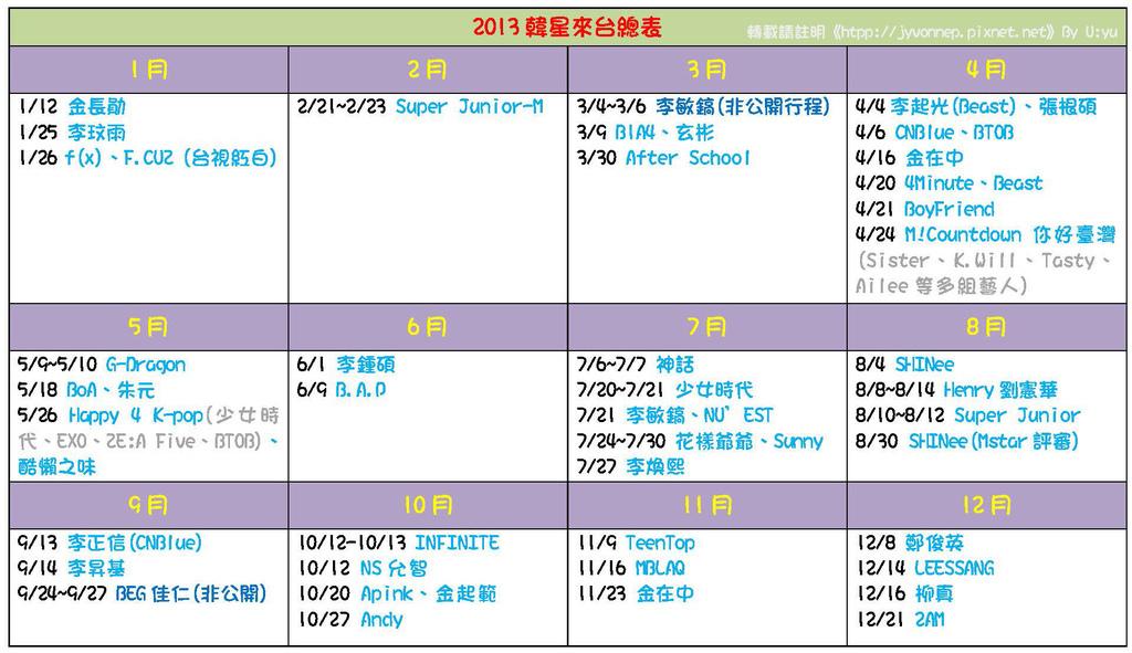 2013韓星來台總表