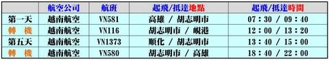 痞客邦-行程用-航班資訊-轉機-4-峴港-順化.jpg