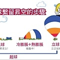 熱氣球繫留昇空的步驟