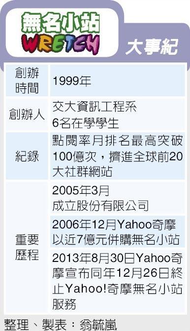 無名關站4.jpg