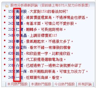 NLog 股市分析-高麗賤人中華跆拳世界第一-2.jpg