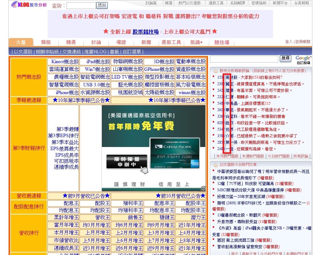NLog 股市分析-高麗賤人中華跆拳世界第一-1.jpg