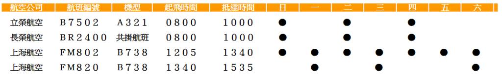 松山-上海浦東