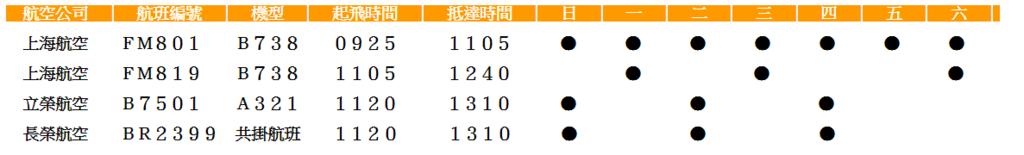 上海浦東-松山