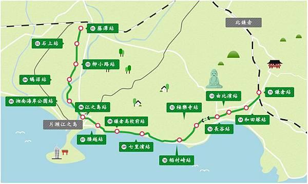 江之電路線圖