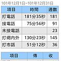 SC20130119-074554