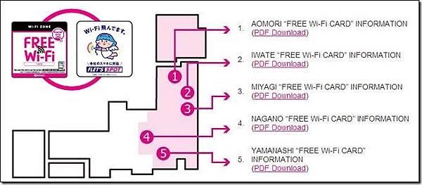 NTT-Free-Wifi-JAPAN