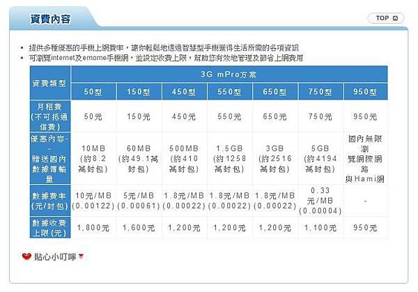mPro上網費率表.jpg