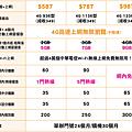 中華4G學生專案.png