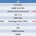 M8M9比較表.png