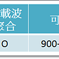 HTC手機.png