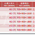 ASUS 全頻6支(2015-10-07).png