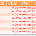 Samsung S&Note 全頻8支(2015-10-07).png