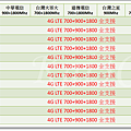 SONY全頻12支(2015-10-07).png