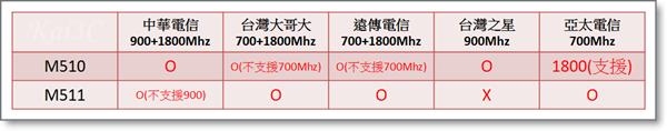 InFocus 假全頻2支(2015-10-07)