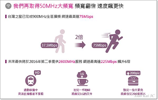 頻寬增加50Mhz.png