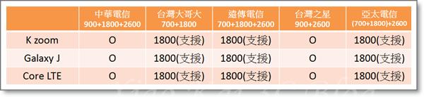Samsung 非全頻3支(2016-03-25).png