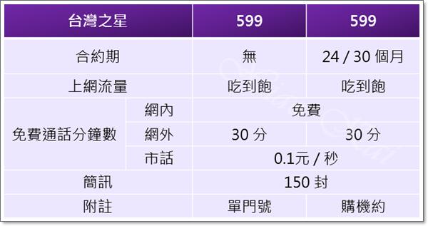 台灣之星完全吃到飽攻略.png