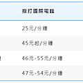 AeroBile翔翼通訊-日本Docomo蘋果機獨家出租003.png