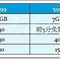 大4G單門號方案-399、599、799.jpg