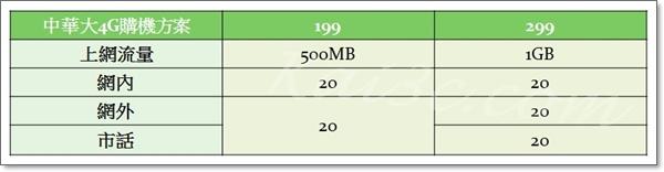 大4G購機方案-199、299.jpg
