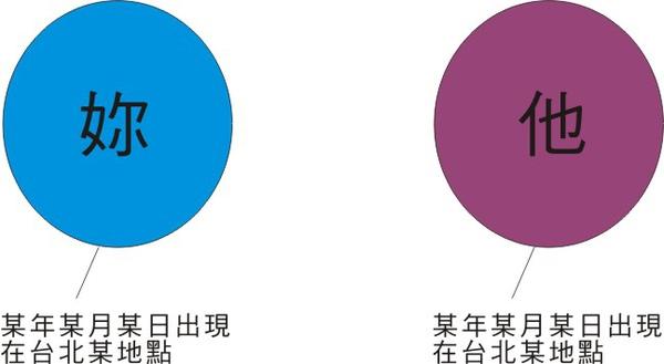 圖形2.JPG