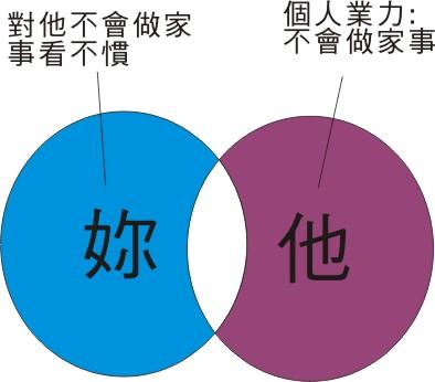 圖形4.JPG