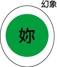 圖形7.jpg