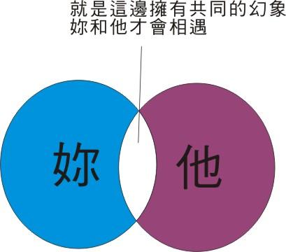 圖形3.JPG