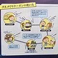 ぐるっとグルメぐりクーポン: http://kagami.pixnet.net/blog/post/43133086