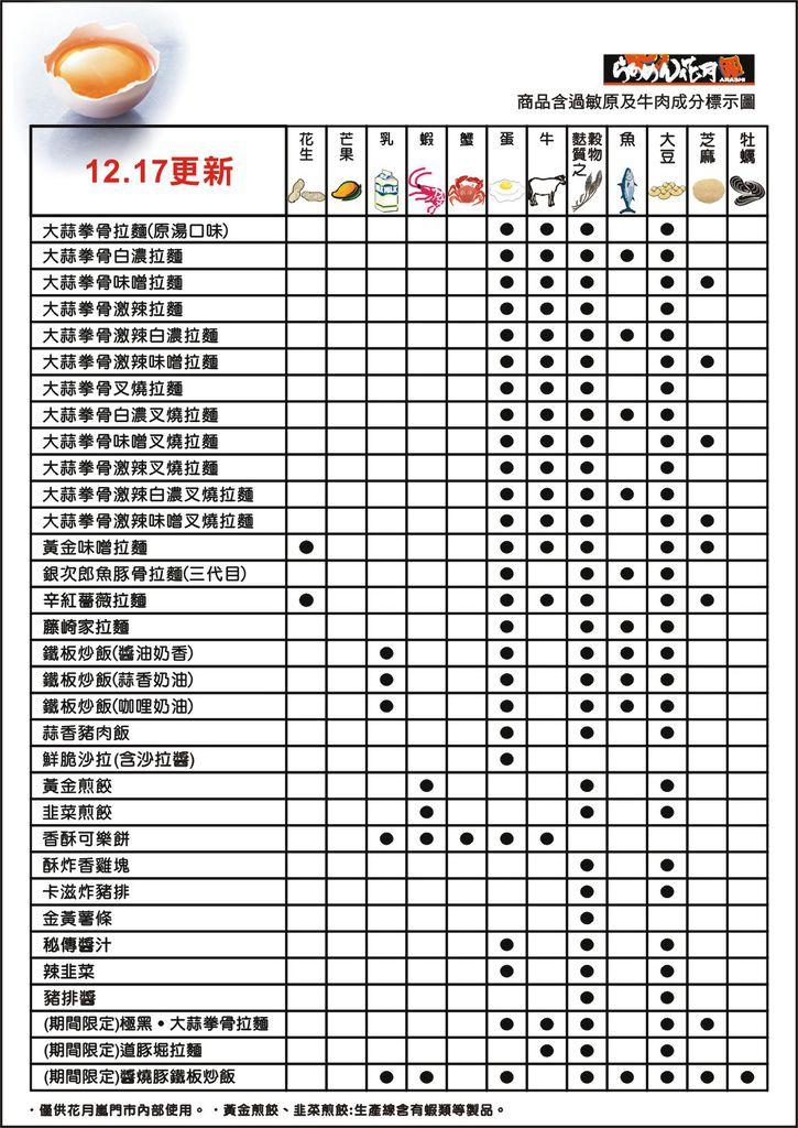 10811過敏原-BLACK-曲.jpg