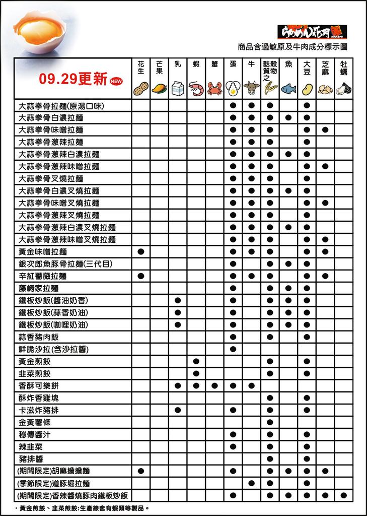 1090929過敏原-胡麻擔擔麵+道豚堀+香辣醬燒豚.jpg