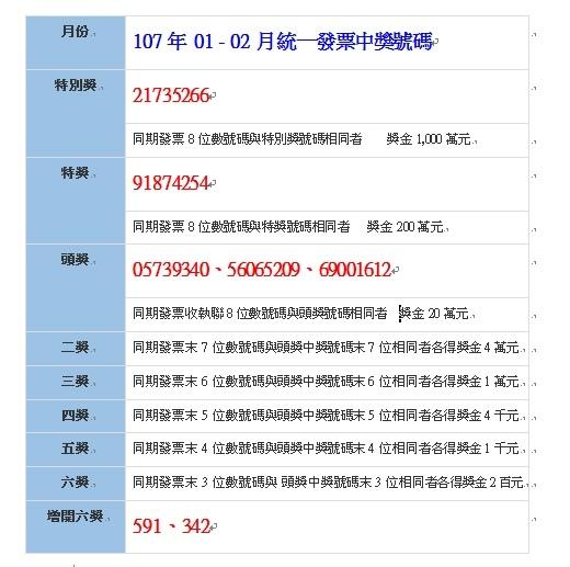 統一發票中獎號碼.jpg