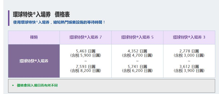 螢幕截圖 2015-01-10 18.13.40.png