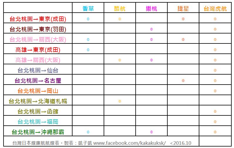 2016-10-31_131525
