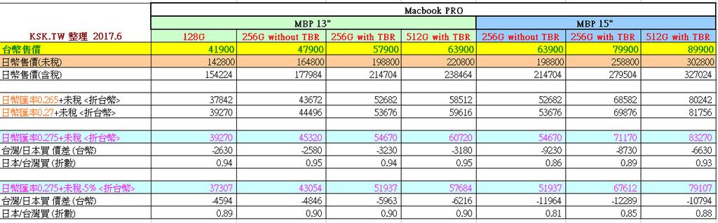 MBP-JP-KSK 201706