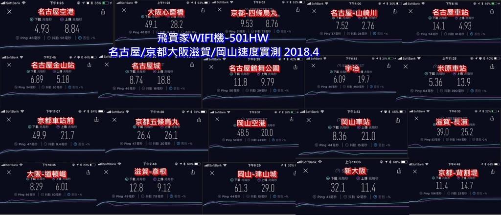201804關西名古屋岡山實測-飛買家501HW.jpg