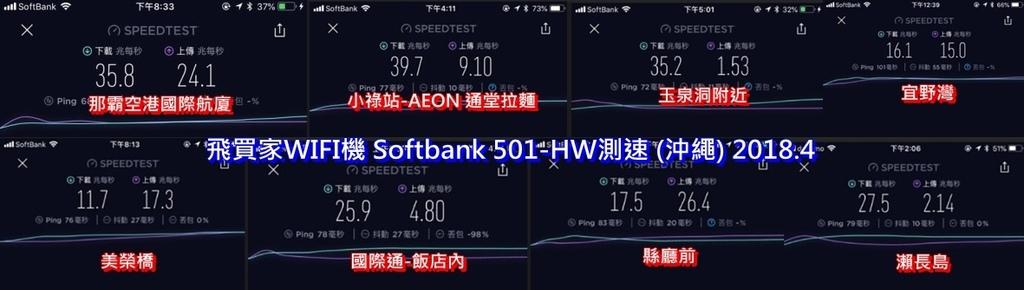 沖繩201804飛買家WIFI測速-501HW.jpg