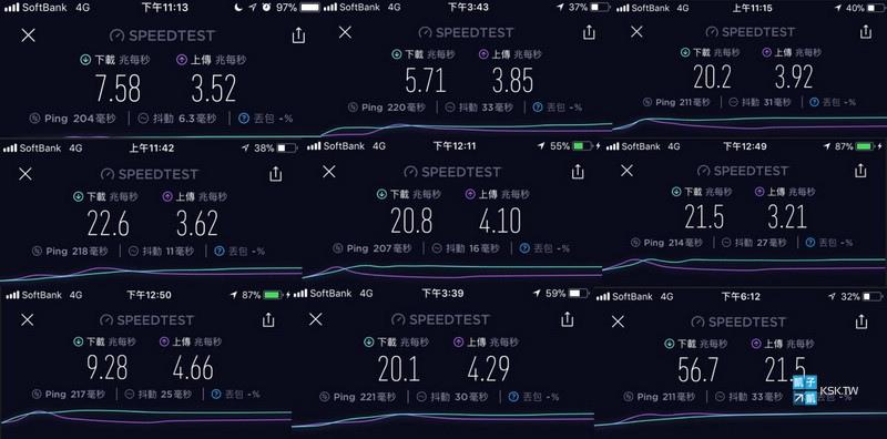 中華電信漫遊2018